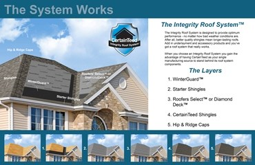 A Superior Roof Is Stronger Than The Sum Of Its Parts. A Quality Roofing  System Involves The Underlayments, Shingles, Accessory Products, And  Ventilation ...