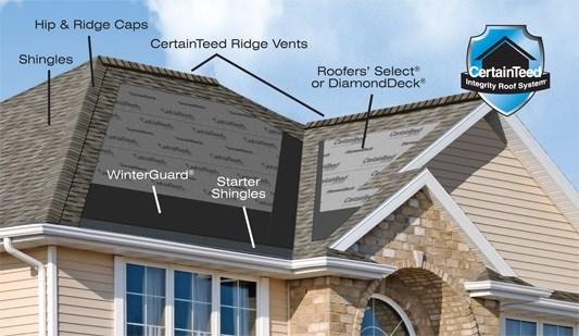 DiamondDeck®: The Ultimate in Roofing Underlayment | CertainTeed