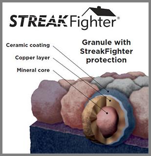 Technologie de résistance aux algues Streakfighter