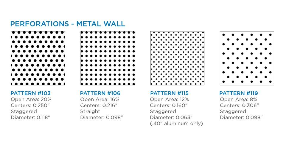 Metal Walls | Hunter Douglas Ceilings & Walls | CertainTeed